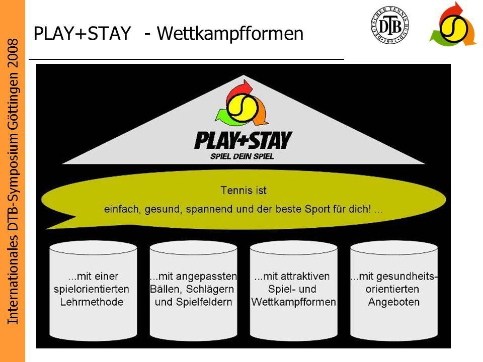 Internationales DTB-Symposium Göttingen 2008 Diese Initiative wird unterstützt von: 34 PLAY+STAY - Wettkampfformen