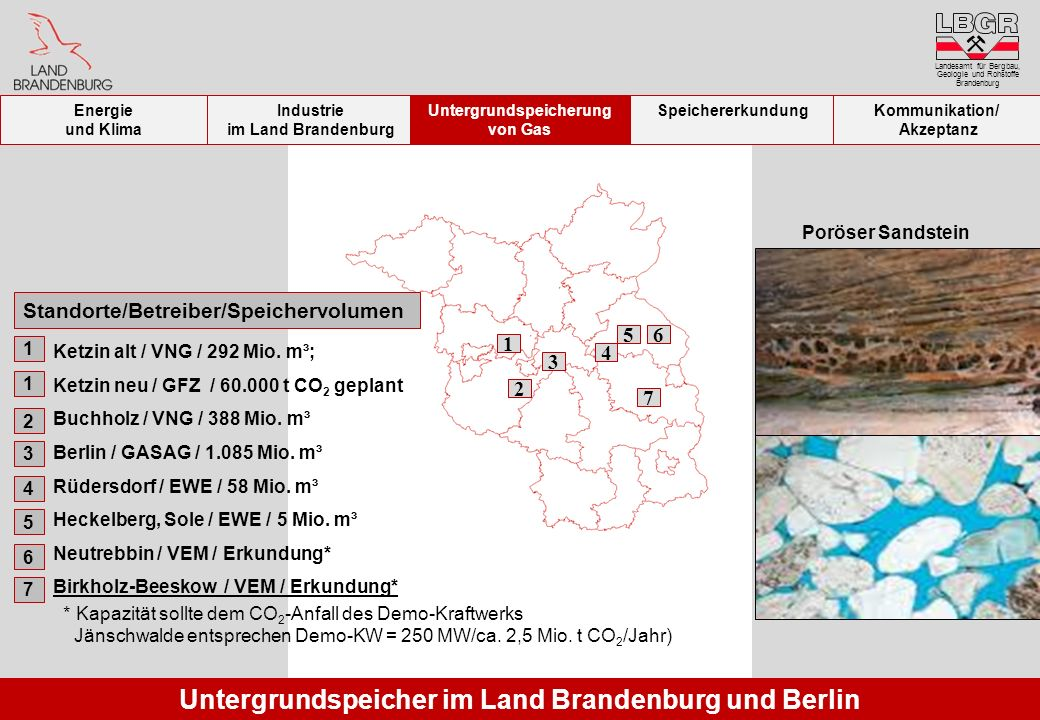 4 1 2 5 3 7 6 Ketzin alt / VNG / 292 Mio. m³; Ketzin neu / GFZ / 60.000 t CO 2 geplant Buchholz / VNG / 388 Mio. m³ Berlin / GASAG / 1.085 Mio. m³ Rüd