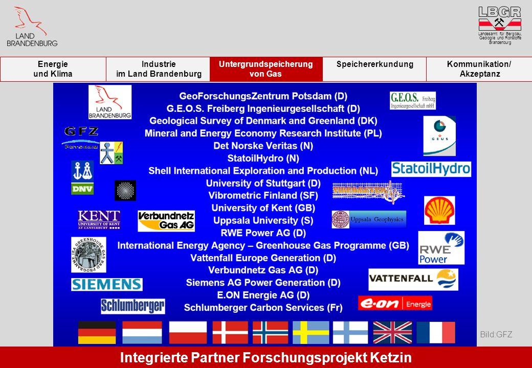 Bild:GFZ Integrierte Partner Forschungsprojekt Ketzin Landesamt für Bergbau, Geologie und Rohstoffe Brandenburg Energie und Klima Industrie im Land Br