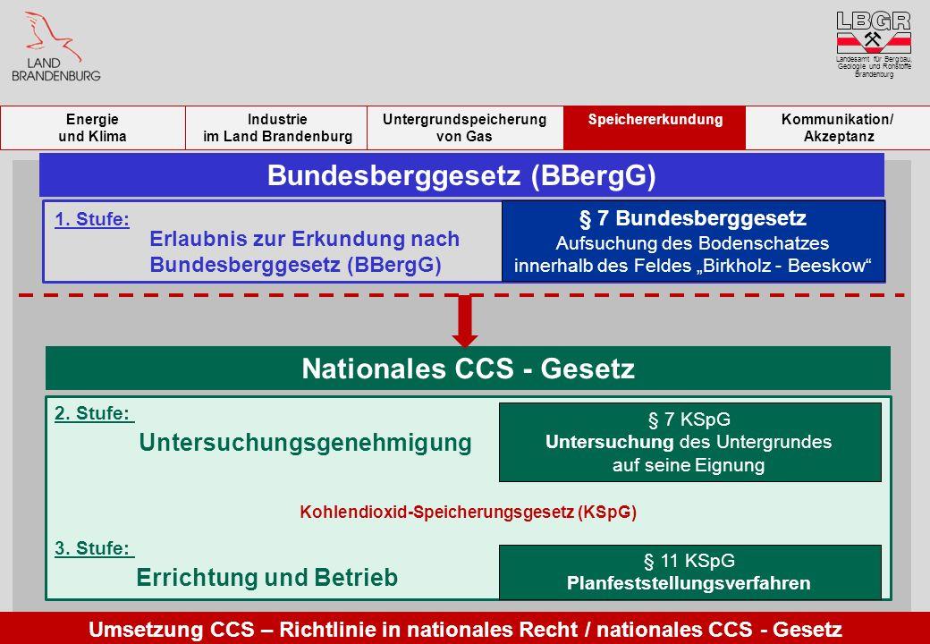 Landesamt für Bergbau, Geologie und Rohstoffe Brandenburg 2. Stufe: § 7 KSpG Untersuchung des Untergrundes auf seine Eignung Untersuchungsgenehmigung