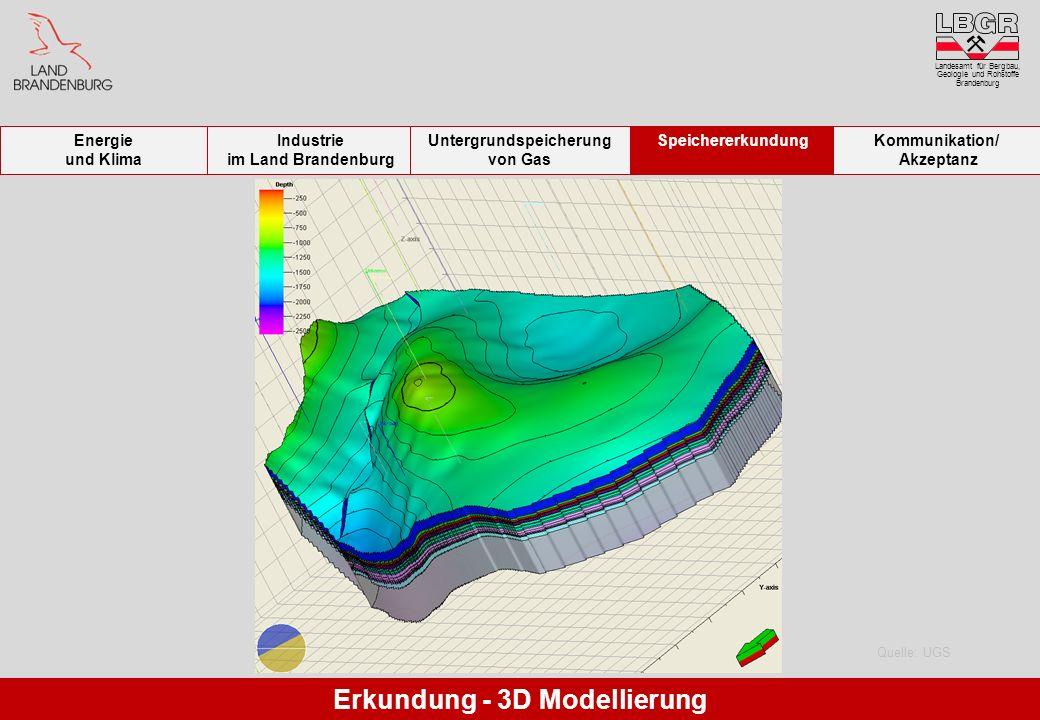 Erkundung - 3D Modellierung Quelle: UGS Landesamt für Bergbau, Geologie und Rohstoffe Brandenburg Energie und Klima Industrie im Land Brandenburg Unte