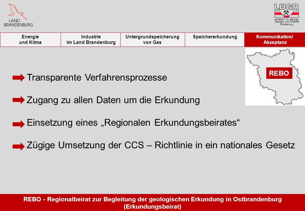 Energie und Klima Industrie im Land Brandenburg Untergrundspeicherung von Gas Speichererkundung Kommunikation/ Akzeptanz Landesamt für Bergbau, Geolog