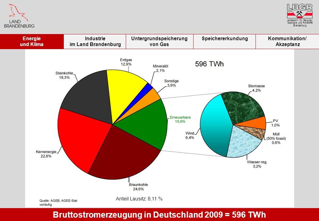 Landesamt für Bergbau, Geologie und Rohstoffe Brandenburg Energie und Klima Industrie im Land Brandenburg Untergrundspeicherung von Gas Speichererkund