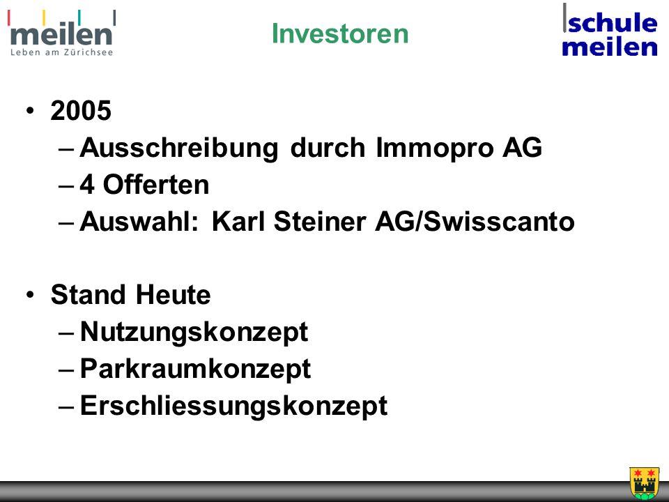 Investoren 2005 –Ausschreibung durch Immopro AG –4 Offerten –Auswahl: Karl Steiner AG/Swisscanto Stand Heute –Nutzungskonzept –Parkraumkonzept –Erschliessungskonzept