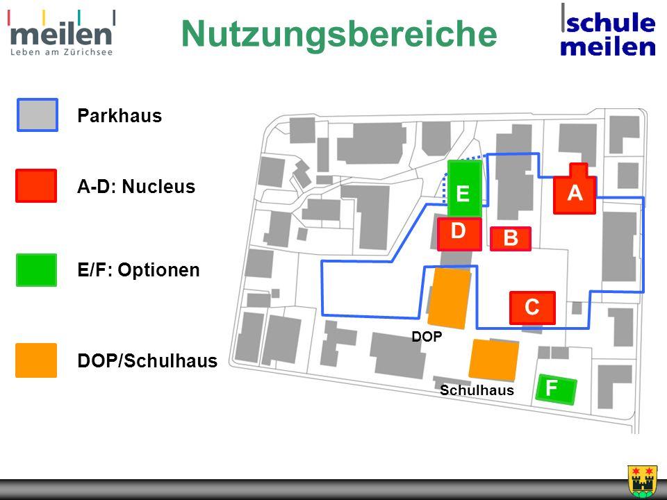 Nutzungsbereiche DOP/Schulhaus A-D: Nucleus E/F: Optionen Parkhaus A B D C E F DOP Schulhaus