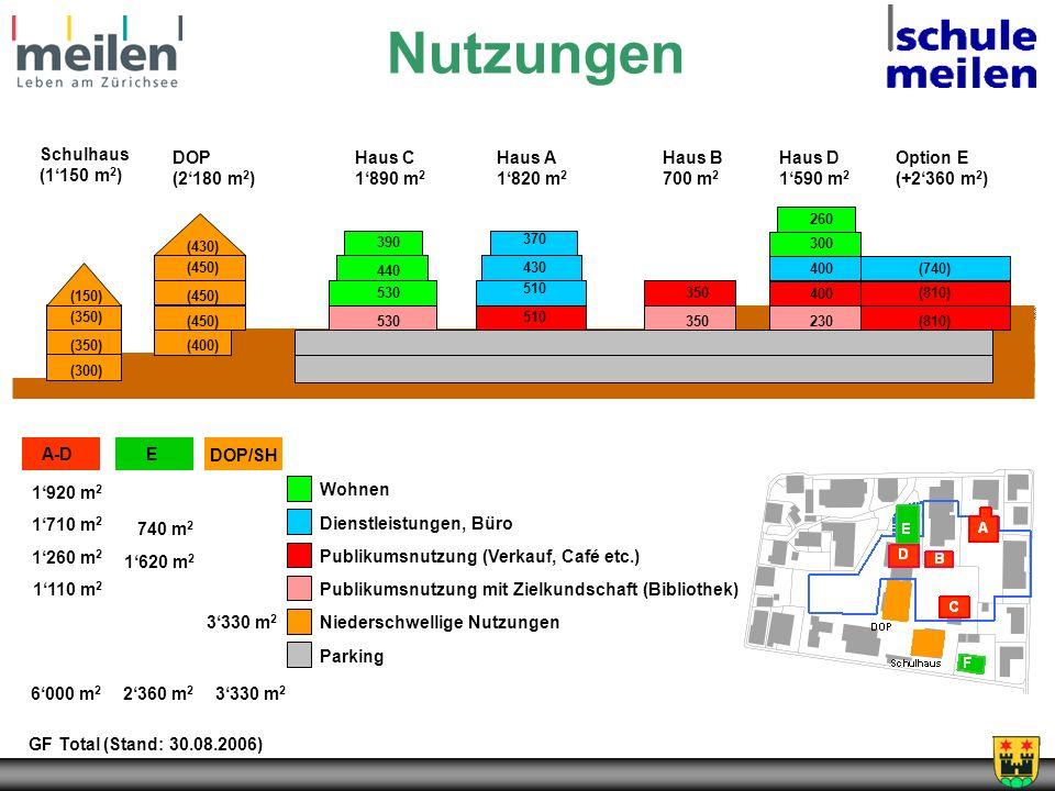 Nutzungen Schulhaus (1150 m 2 ) (350) (150)(450) (430) (450) DOP (2180 m 2 ) (400) 350 Haus B 700 m 2 230 400 Haus D 1590 m 2 400 300 260 530 440 390