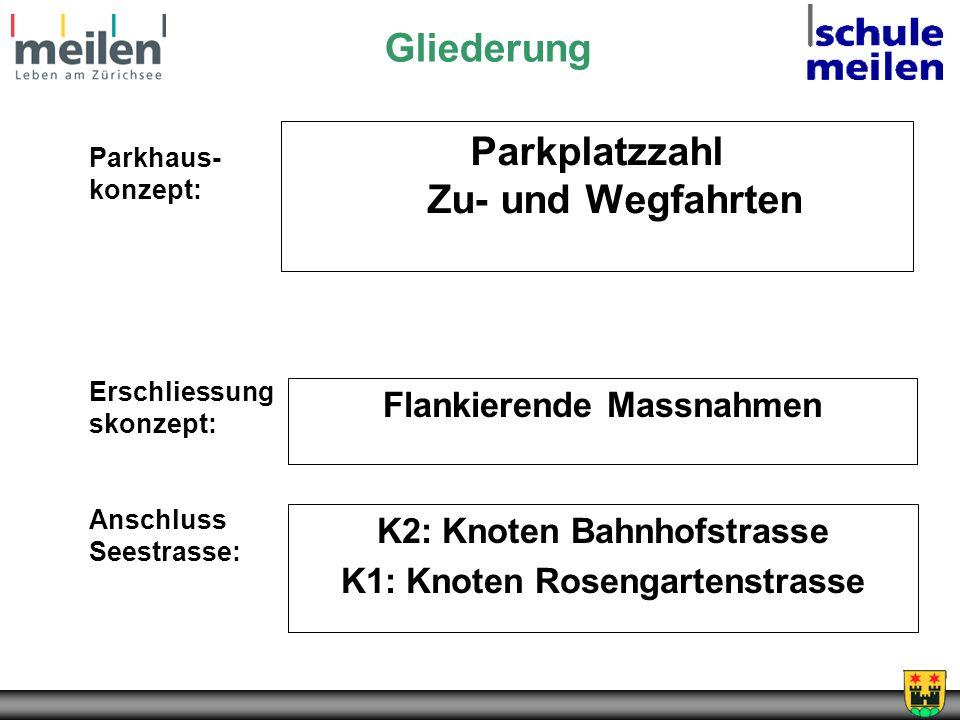 Gliederung Parkplatzzahl Zu- und Wegfahrten K2: Knoten Bahnhofstrasse K1: Knoten Rosengartenstrasse Flankierende Massnahmen Anschluss Seestrasse: Parkhaus- konzept: Erschliessung skonzept: