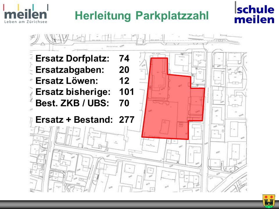 Ersatz Dorfplatz: 74 Ersatzabgaben:20 Ersatz Löwen:12 Ersatz bisherige:101 Best. ZKB / UBS:70 Ersatz + Bestand:277 Herleitung Parkplatzzahl