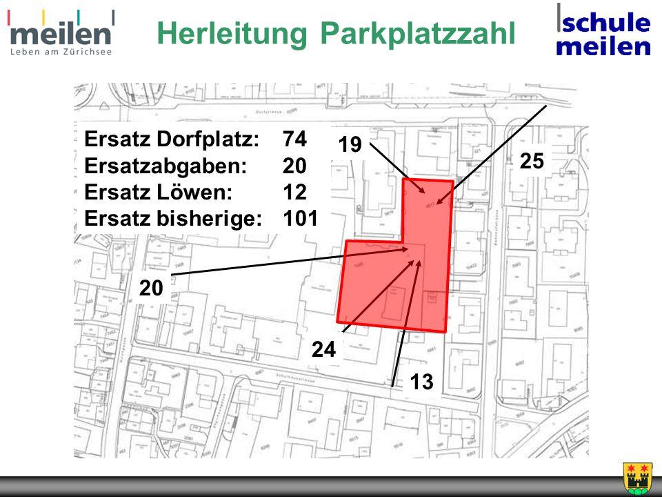 20 13 19 25 Ersatz Dorfplatz: 74 Ersatzabgaben:20 Ersatz Löwen:12 Ersatz bisherige:101 Herleitung Parkplatzzahl 24
