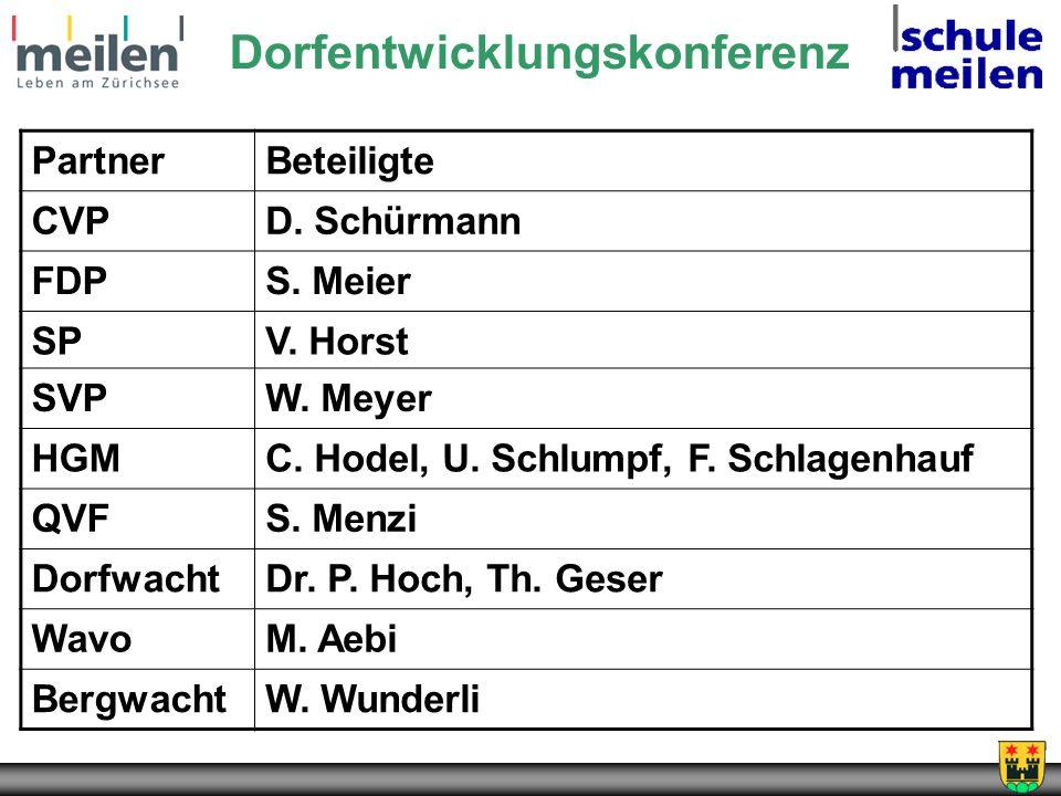 Dorfentwicklungskonferenz PartnerBeteiligte CVPD. Schürmann FDPS. Meier SPV. Horst SVPW. Meyer HGMC. Hodel, U. Schlumpf, F. Schlagenhauf QVFS. Menzi D