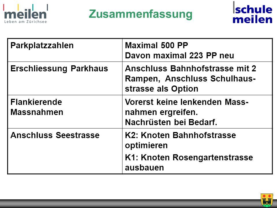 Zusammenfassung ParkplatzzahlenMaximal 500 PP Davon maximal 223 PP neu Erschliessung ParkhausAnschluss Bahnhofstrasse mit 2 Rampen, Anschluss Schulhau