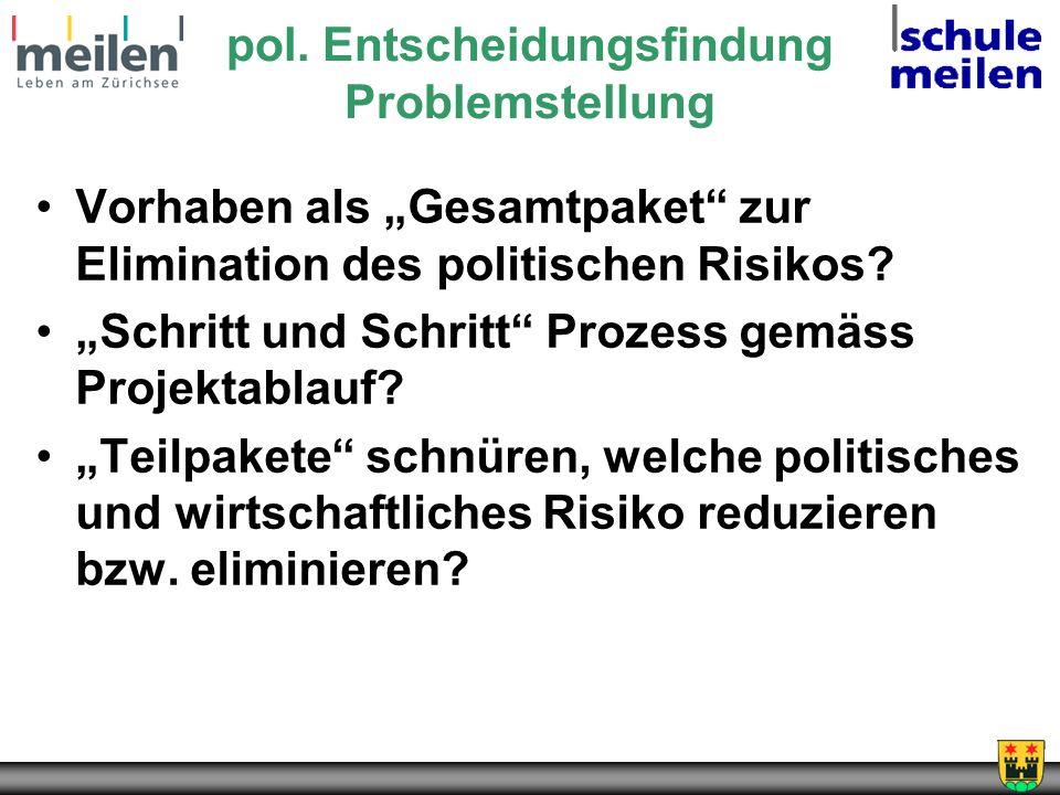 pol. Entscheidungsfindung Problemstellung Vorhaben als Gesamtpaket zur Elimination des politischen Risikos? Schritt und Schritt Prozess gemäss Projekt
