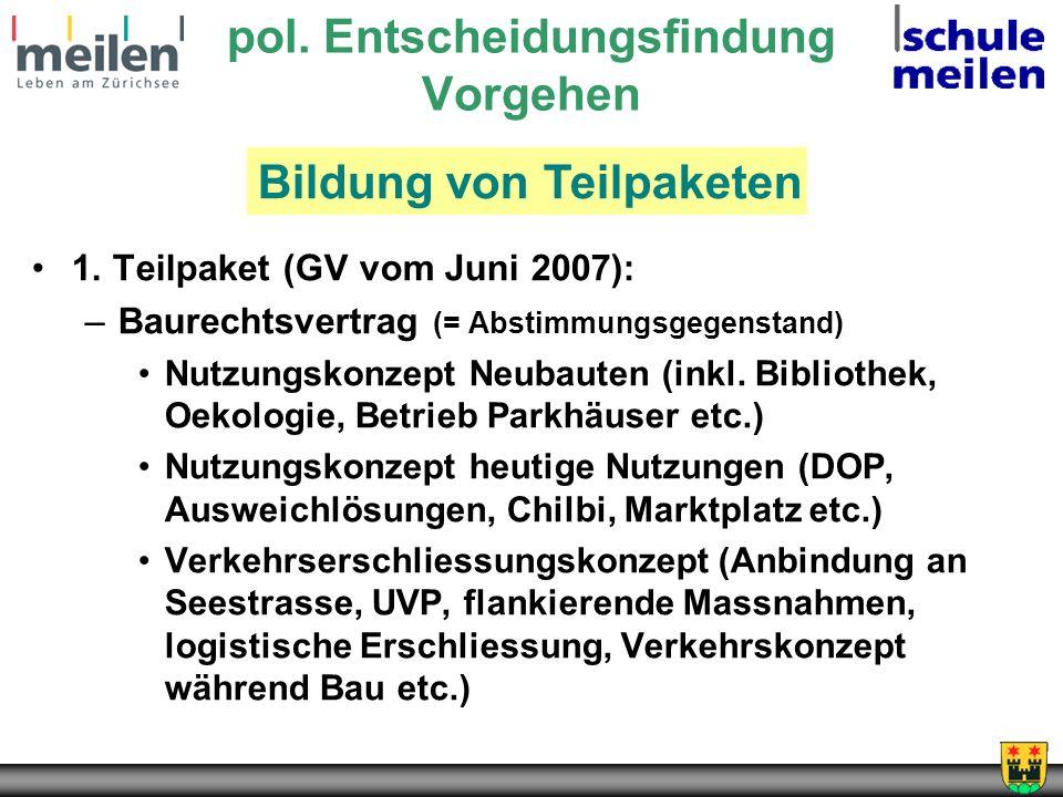 pol. Entscheidungsfindung Vorgehen 1. Teilpaket (GV vom Juni 2007): –Baurechtsvertrag (= Abstimmungsgegenstand) Nutzungskonzept Neubauten (inkl. Bibli