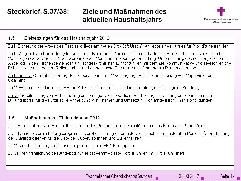 Steckbrief, S.37/38:Ziele und Maßnahmen des aktuellen Haushaltsjahrs Evangelischer Oberkirchenrat Stuttgart Seite 1208.03.2012