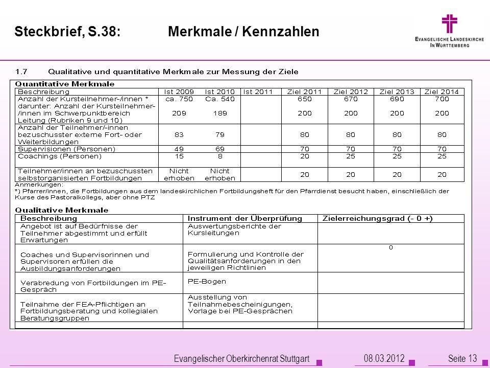 Steckbrief, S.38: Merkmale / Kennzahlen Evangelischer Oberkirchenrat Stuttgart Seite 1308.03.2012