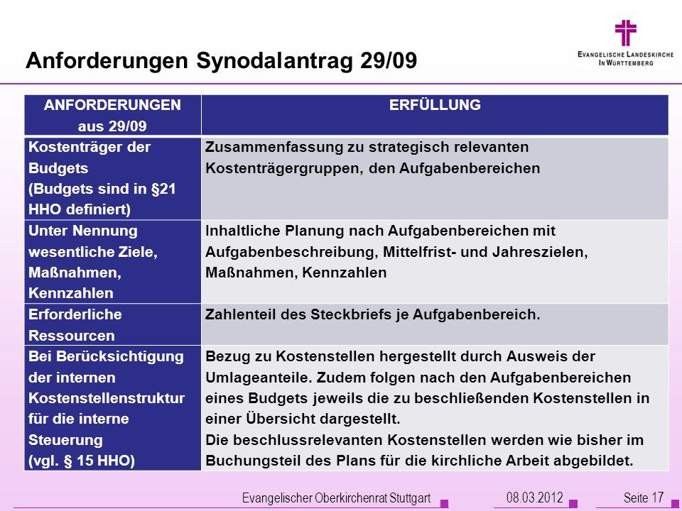 Evangelischer Oberkirchenrat Stuttgart Seite 17 Anforderungen Synodalantrag 29/09 ANFORDERUNGEN aus 29/09 ERFÜLLUNG Kostenträger der Budgets (Budgets