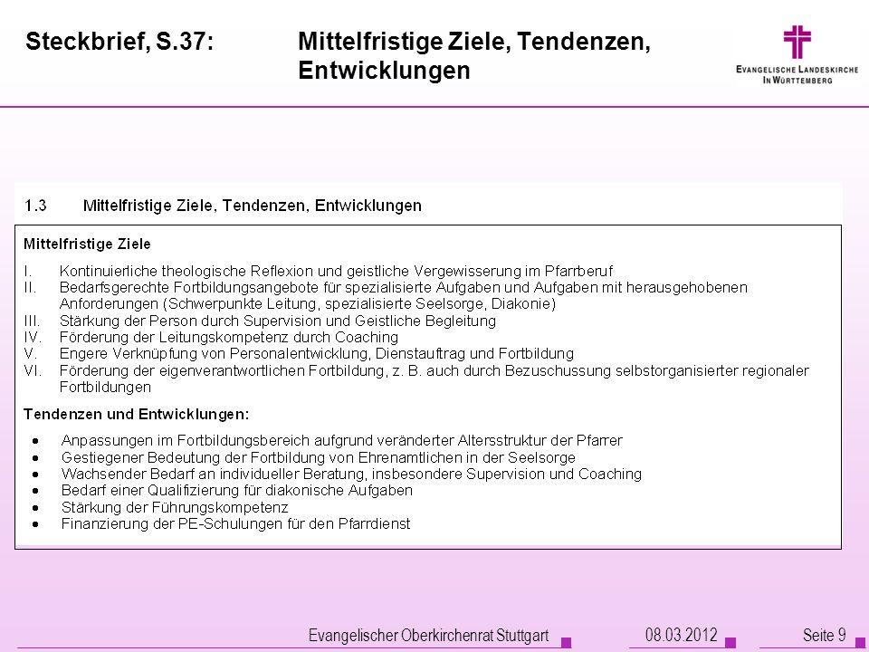 Steckbrief, S.37: Mittelfristige Ziele, Tendenzen, Entwicklungen Evangelischer Oberkirchenrat Stuttgart Seite 908.03.2012