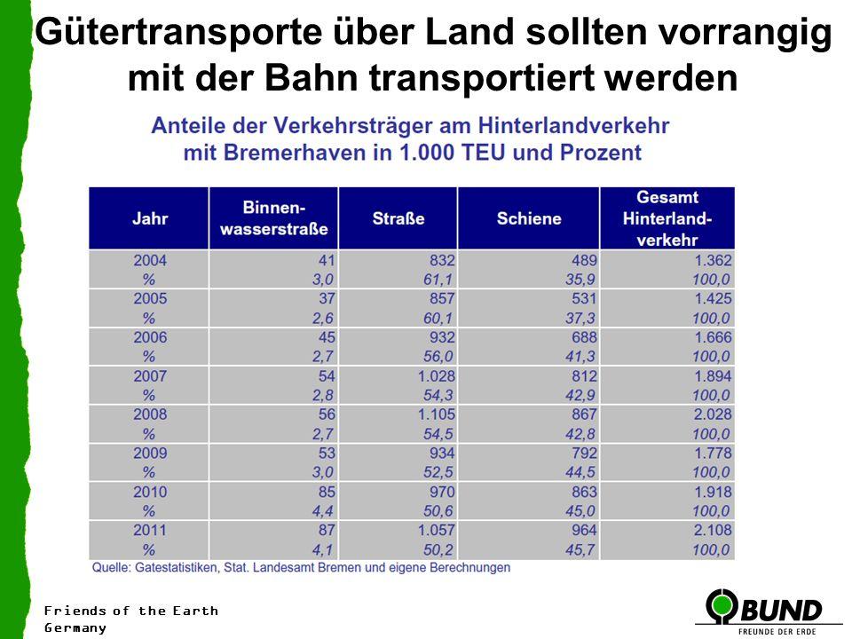 Gütertransporte über Land sollten vorrangig mit der Bahn transportiert werden Friends of the Earth Germany