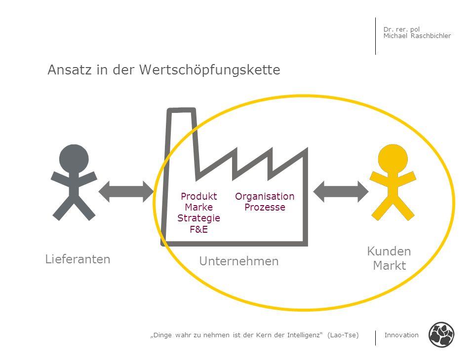 Dinge wahr zu nehmen ist der Kern der Intelligenz (Lao-Tse) Innovation Dr. rer. pol Michael Raschbichler Ansatz in der Wertschöpfungskette Lieferanten