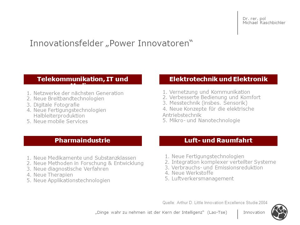 Dinge wahr zu nehmen ist der Kern der Intelligenz (Lao-Tse) Innovation Dr. rer. pol Michael Raschbichler Innovationsfelder Power Innovatoren 1. Netzwe