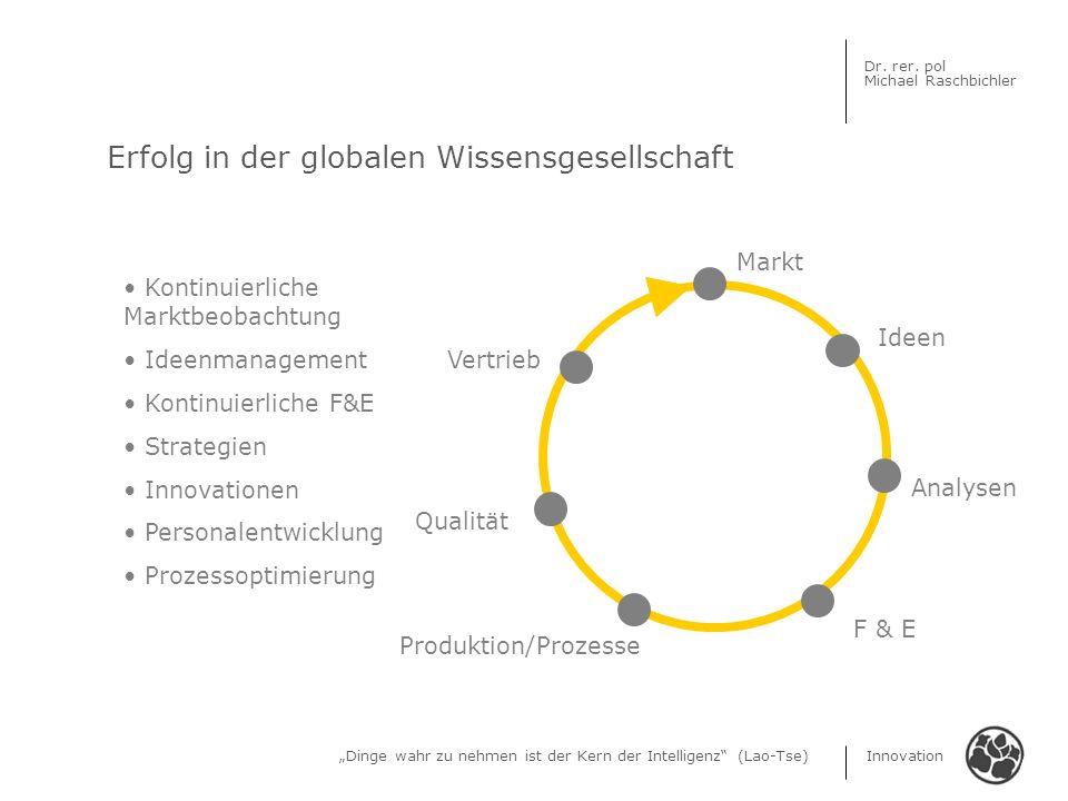 Dinge wahr zu nehmen ist der Kern der Intelligenz (Lao-Tse) Innovation Dr. rer. pol Michael Raschbichler Erfolg in der globalen Wissensgesellschaft Ma