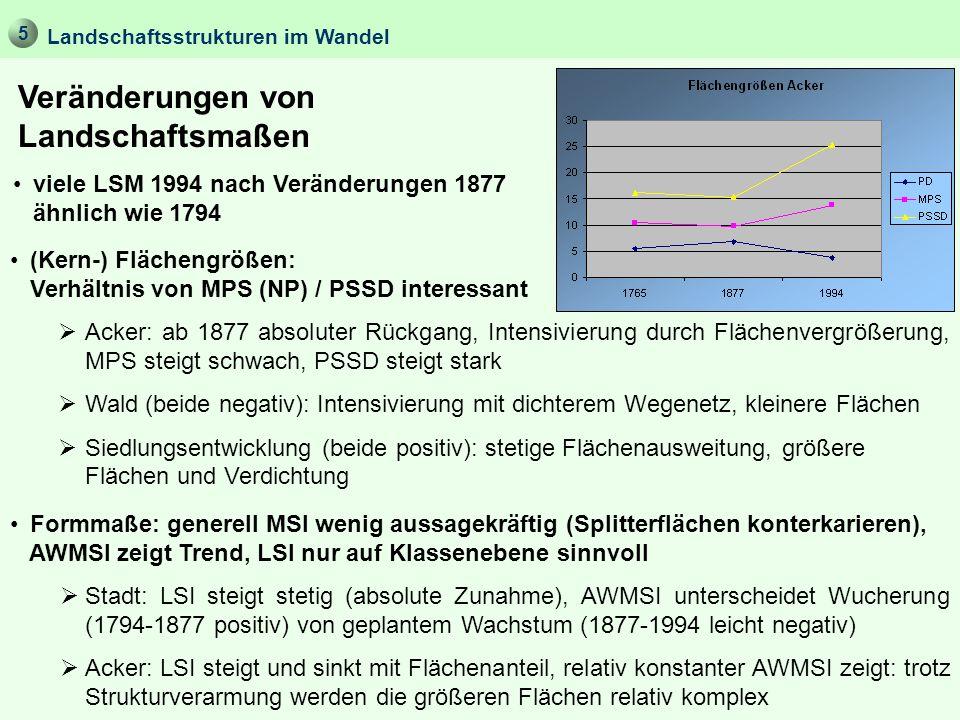 5 Veränderungen von Landschaftsmaßen viele LSM 1994 nach Veränderungen 1877 ähnlich wie 1794 (Kern-) Flächengrößen: Verhältnis von MPS (NP) / PSSD int
