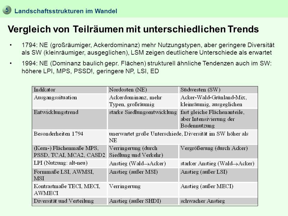 5 Vergleich von Teilräumen mit unterschiedlichen Trends Landschaftsstrukturen im Wandel 1794: NE (großräumiger, Ackerdominanz) mehr Nutzungstypen, abe