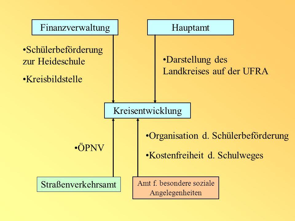 Kreisentwicklung Straßenverkehrsamt Kostenfreiheit d.