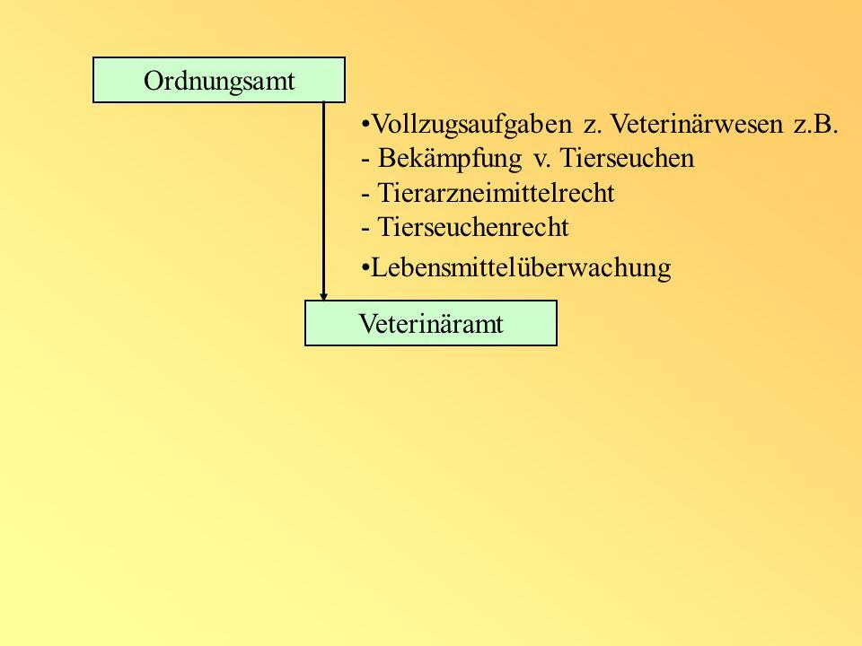 Veterinäramt Ordnungsamt Vollzugsaufgaben z.Veterinärwesen z.B.