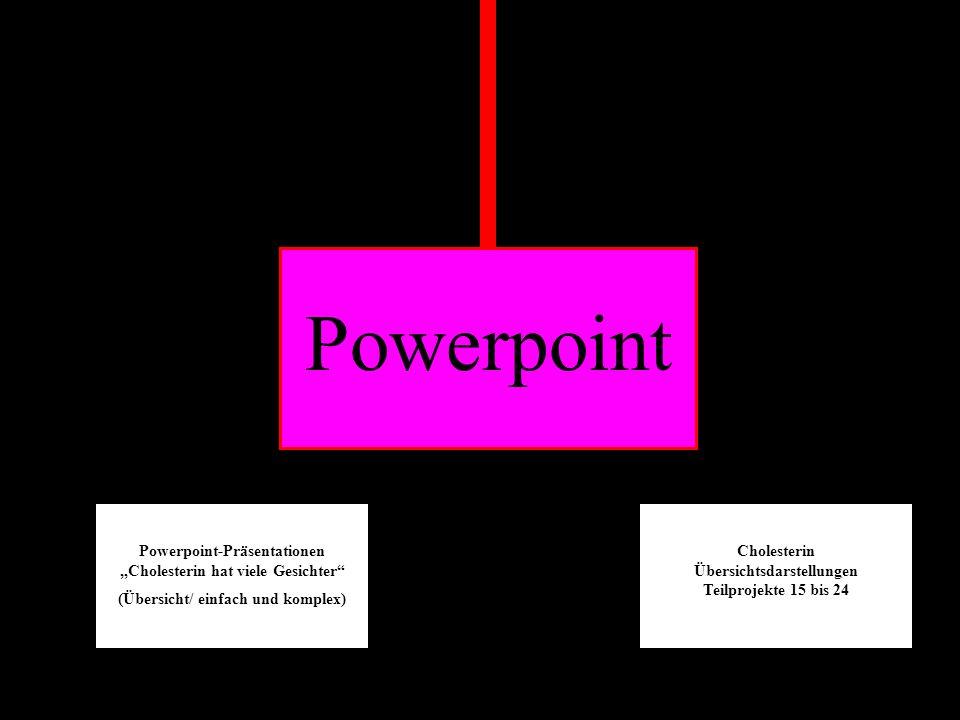 Powerpoint Powerpoint-Präsentationen Cholesterin hat viele Gesichter (Übersicht/ einfach und komplex) Cholesterin Übersichtsdarstellungen Teilprojekte
