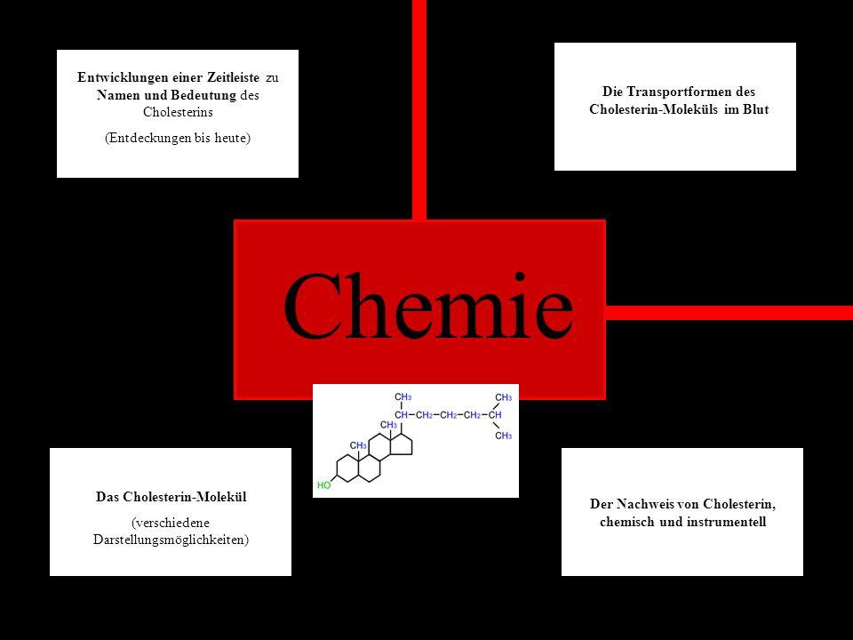 Chemie Entwicklungen einer Zeitleiste zu Namen und Bedeutung des Cholesterins (Entdeckungen bis heute) Das Cholesterin-Molekül (verschiedene Darstellu