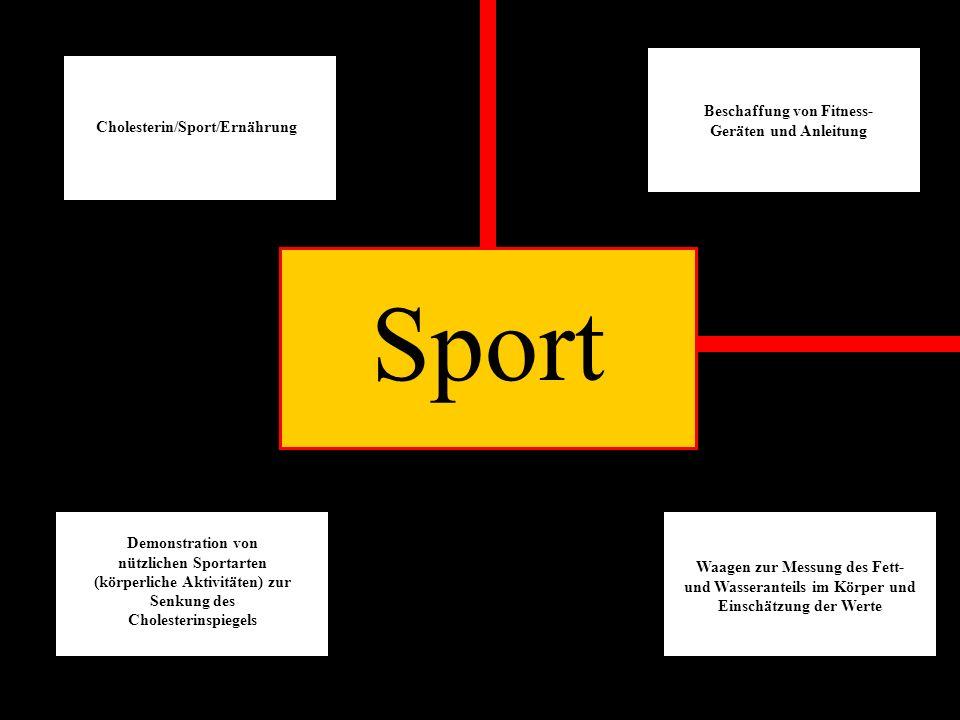Sport Cholesterin/Sport/Ernährung Beschaffung von Fitness- Geräten und Anleitung Demonstration von nützlichen Sportarten (körperliche Aktivitäten) zur
