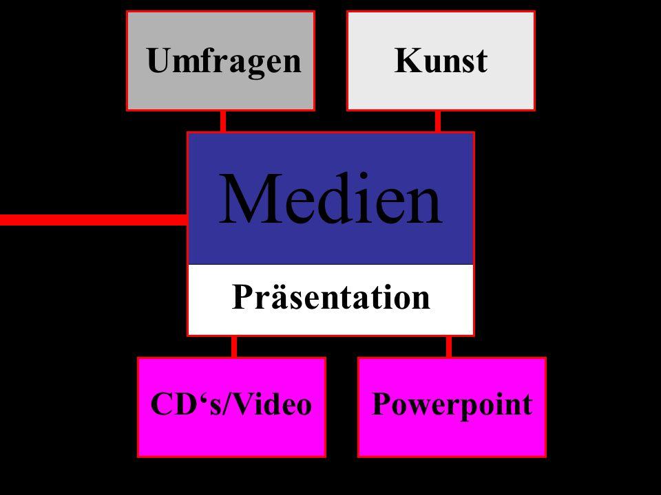 Medien Präsentation UmfragenKunst PowerpointCDs/Video