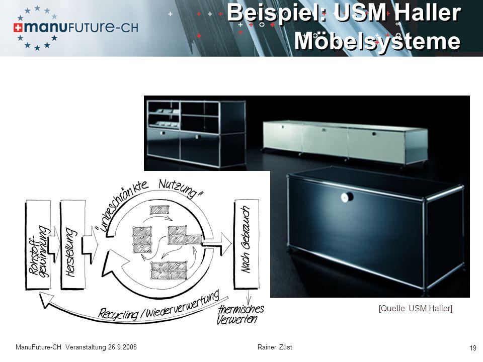Beispiel: USM Haller Möbelsysteme 19 ManuFuture-CH Veranstaltung 26.9.2008 Rainer Züst [Quelle: USM Haller]