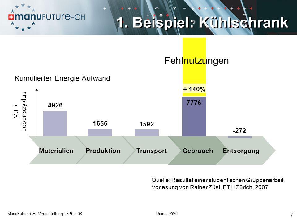 7 ManuFuture-CH Veranstaltung 26.9.2008 Rainer Züst Kumulierter Energie Aufwand MJ / Lebenszyklus MaterialienProduktion Transport Gebrauch Entsorgung
