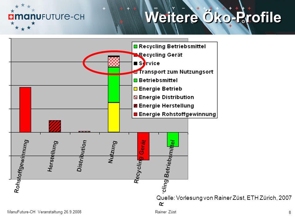 Weitere Öko-Profile 9 ManuFuture-CH Veranstaltung 26.9.2008 Rainer Züst Quelle: Vorlesung von Rainer Züst, ETH Zürich, 2007