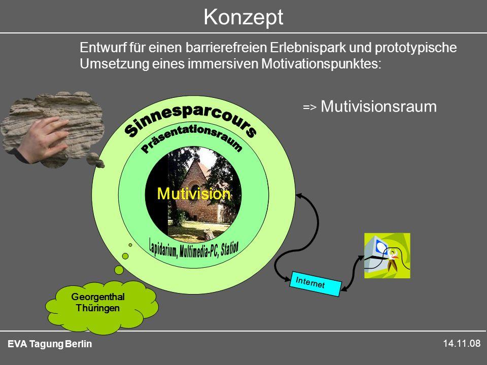 14.11.08 EVA Tagung Berlin Konzept Georgenthal Thüringen Internet Mutivision Entwurf für einen barrierefreien Erlebnispark und prototypische Umsetzung eines immersiven Motivationspunktes: => Mutivisionsraum