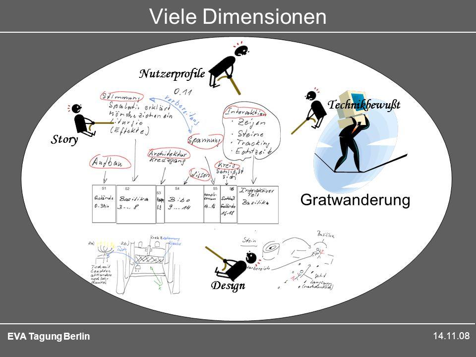 14.11.08 EVA Tagung Berlin Partner HIWIs Praktikanten InnoRegio Projektstelle Ohrdruf R.