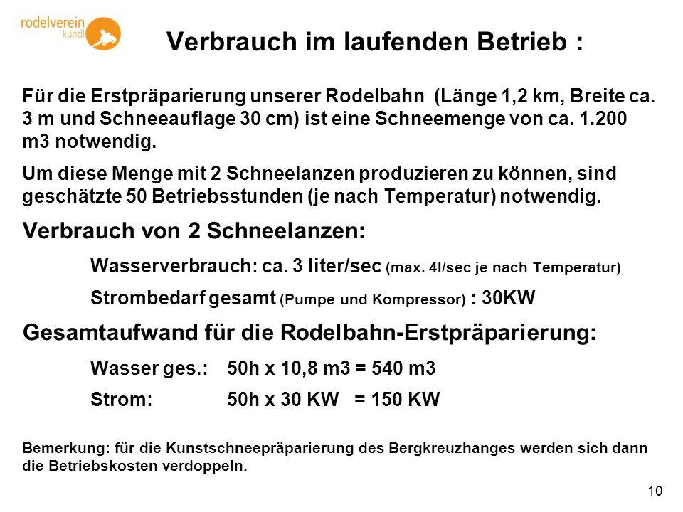 10 Verbrauch im laufenden Betrieb : Für die Erstpräparierung unserer Rodelbahn (Länge 1,2 km, Breite ca. 3 m und Schneeauflage 30 cm) ist eine Schneem