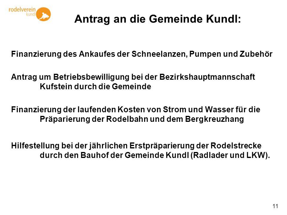 11 Antrag an die Gemeinde Kundl: Finanzierung des Ankaufes der Schneelanzen, Pumpen und Zubehör Antrag um Betriebsbewilligung bei der Bezirkshauptmann