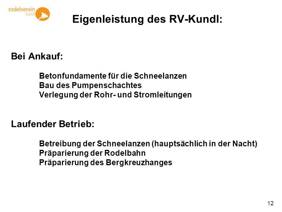 12 Eigenleistung des RV-Kundl: Bei Ankauf: Betonfundamente für die Schneelanzen Bau des Pumpenschachtes Verlegung der Rohr- und Stromleitungen Laufend