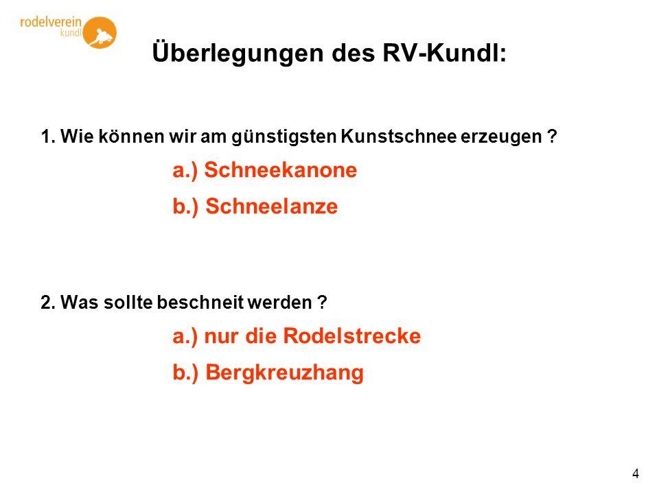 4 Überlegungen des RV-Kundl: 1. Wie können wir am günstigsten Kunstschnee erzeugen ? a.) Schneekanone b.) Schneelanze 2. Was sollte beschneit werden ?