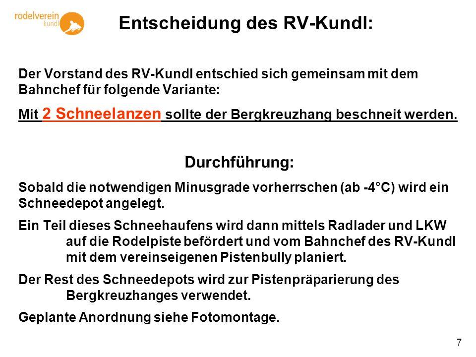 7 Entscheidung des RV-Kundl: Der Vorstand des RV-Kundl entschied sich gemeinsam mit dem Bahnchef für folgende Variante: Mit 2 Schneelanzen sollte der