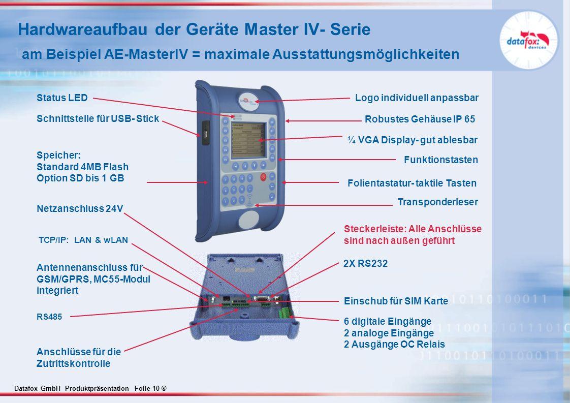 Datafox GmbH Produktpräsentation Folie 10 ® Hardwareaufbau der Geräte Master IV- Serie Robustes Gehäuse IP 65 Schnittstelle für USB- Stick am Beispiel