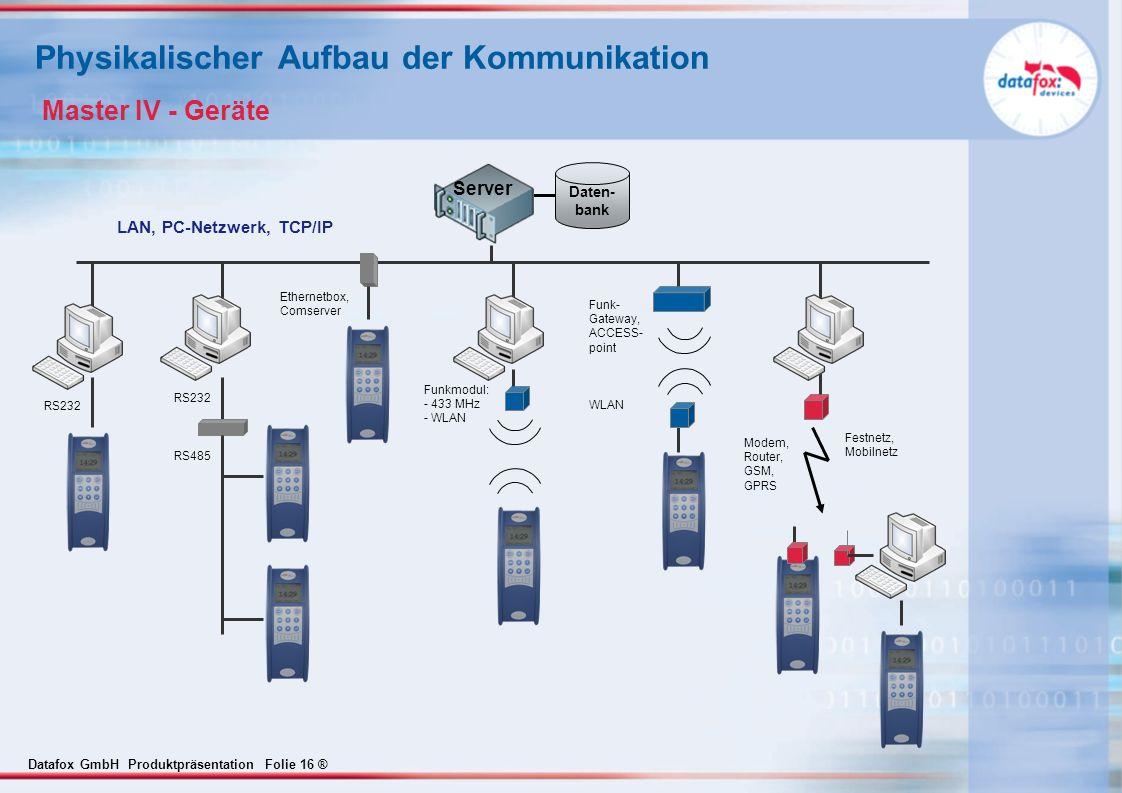 Datafox GmbH Produktpräsentation Folie 16 ® Physikalischer Aufbau der Kommunikation LAN, PC-Netzwerk, TCP/IP RS232 RS485 Ethernetbox, Comserver Funkmo