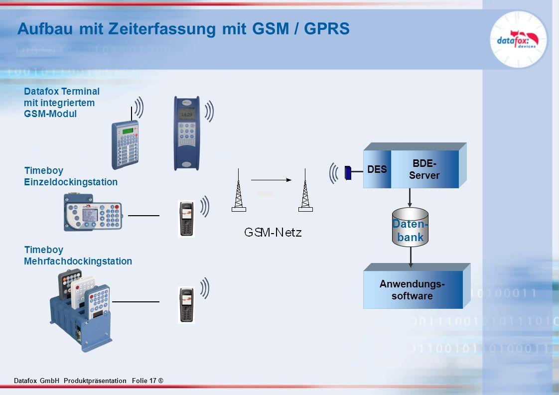 Datafox GmbH Produktpräsentation Folie 17 ® Aufbau mit Zeiterfassung mit GSM / GPRS DES BDE- Server Anwendungs- software Datafox Terminal mit integrie