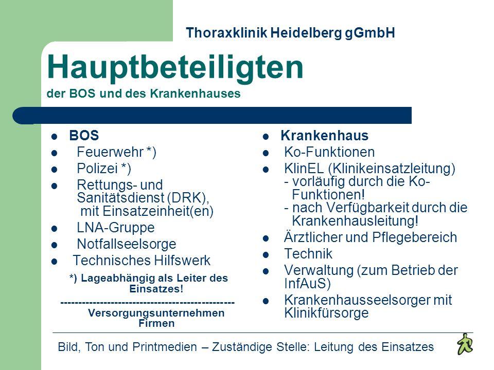 AVEP Variable Enthält für jeden Bereich: das nächstgelegene Räumungsziel die Sammelplätze (Innen und Außen) die Aufnahmepunkte für den Transport die bevorzugt einzusetzende Rettungstechnik Unterscheidet die Patienten in: gehfähige Patienten tragepflichtige Patienten betreuungspflichtige beatmete Thoraxklinik Heidelberg gGmbH AVEP Räumungsteil