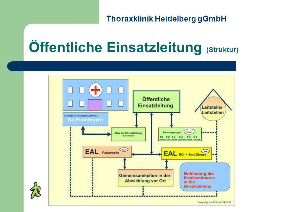 Öffentliche Einsatzleitung (Struktur) Thoraxklinik Heidelberg gGmbH