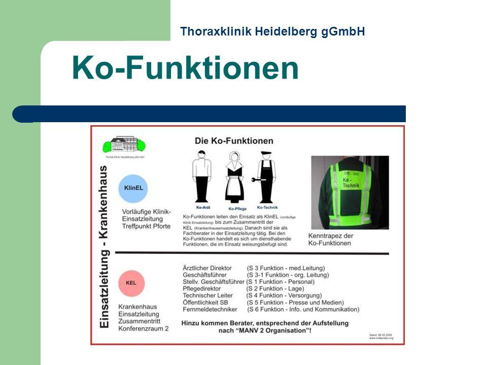 Ko-Funktionen
