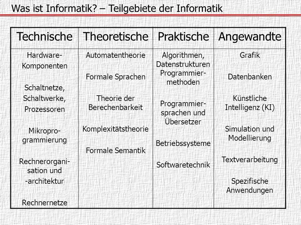 Was ist Informatik? – Teilgebiete der Informatik TechnischeTheoretischePraktischeAngewandte Hardware- Komponenten Schaltnetze, Schaltwerke, Prozessore